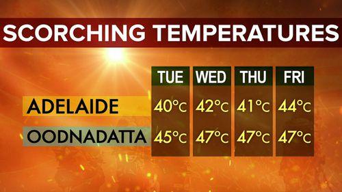 Oodnadatta will hit 47C.