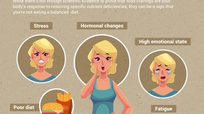 What your cravings are telling you about your health