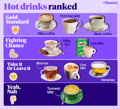 Hot drinks ranked from best to 'yeah, nah'