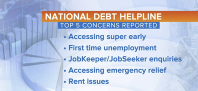 The top five financial issues keeping Australians up at night.