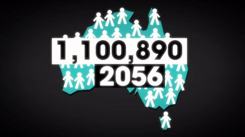 The number of Australians living with dementia is expected to top one million by 2056.