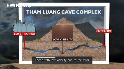 This is the daunting task faced by the remaining boys trapped in the cave network. Picture: 9NEWS