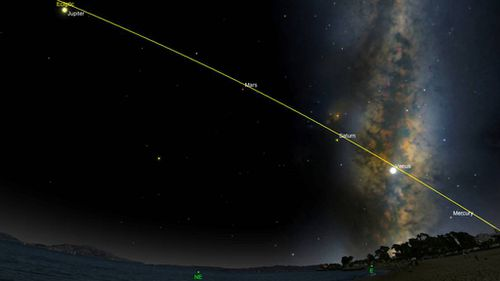 Planets to align for the first time in 10 years