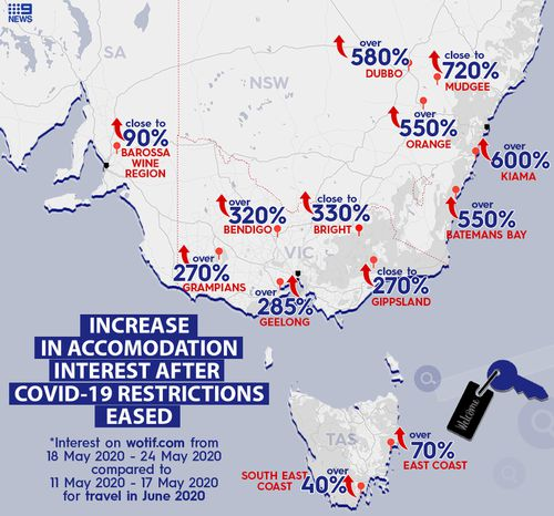 Map showing the towns and locations in NSW, Victoria, South Australia and Tasmania where Australians have been searching for accommodation.