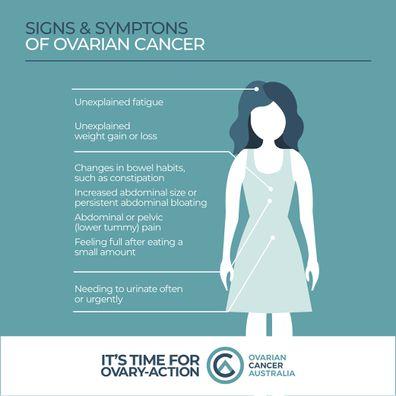 Symptoms of ovarian cancer.