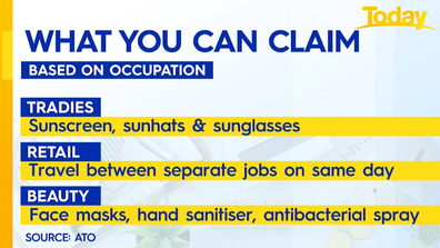 What can be claimed based on occupation.