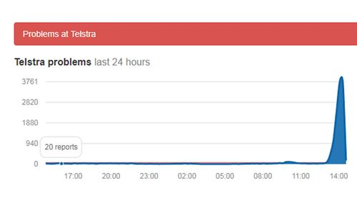 Aussieoutages.com tracks the moment the 4G network went down.