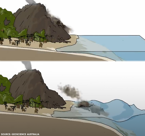 The tsunami was likely caused by an underwater landslide.