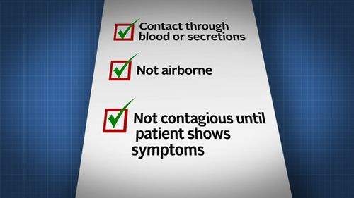 Ebola is transmitted through contact with blood or secretions from an infected person. This can be through contaminated surfaces, needles or medical equipment. The virus is NOT airborne and a patient isn't contagious until they start showing symptoms.
