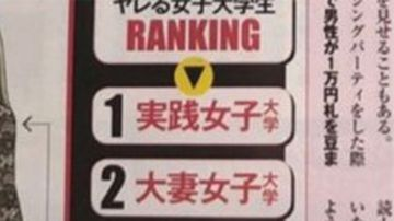 Spa! sex ranking