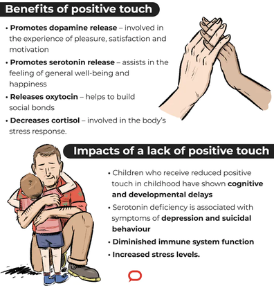 Benefits of positive touch info graphic