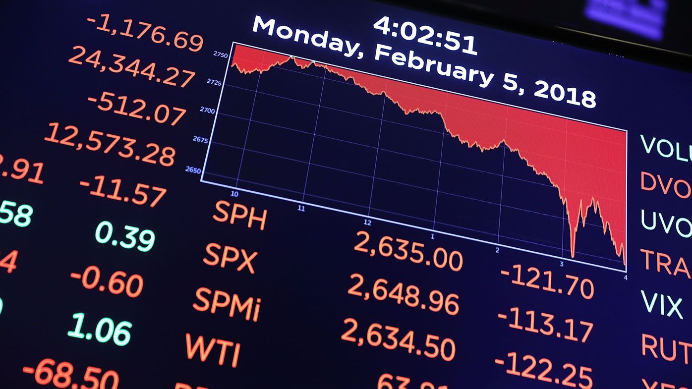 Explainer: Why did the Dow lose so many points in one day?