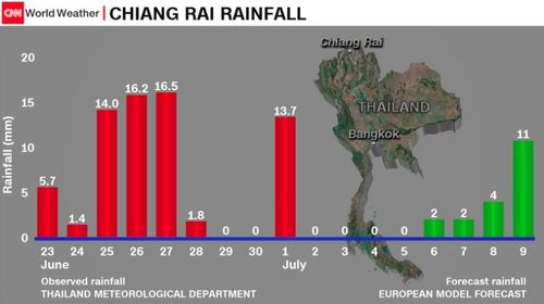 Heavy rainfall is predicted over the weekend and into next week. Picture: CNN