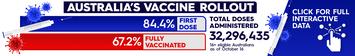 Vaccination Oct 16