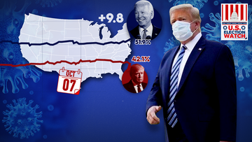 How Donald Trump's COVID-19 diagnosis affected the polls