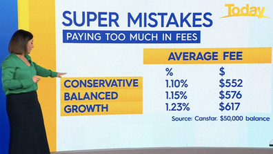 What average super fees should look like.