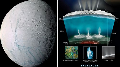 The Saturn moon Enceladus and a NASA diagram showing its subsurface ocean. (Images: AP).