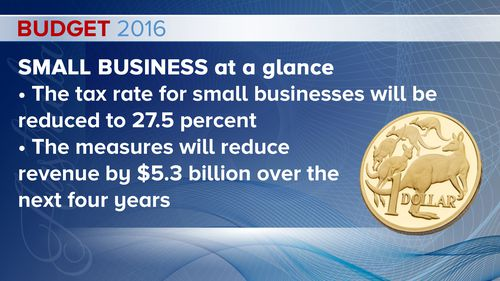 Budget 2016: Tax, small business and superannuation reforms