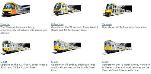 Trains used on Sydney Trains network.