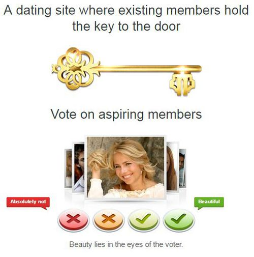 Members rate new applicants over a 48 hour period based on whether or not they find the applicant 'beautiful'.