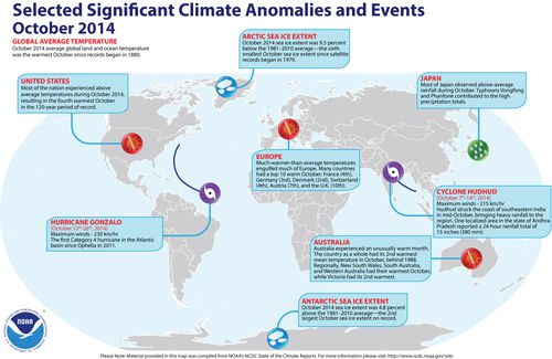 2014 will be the hottest on record: climate scientists