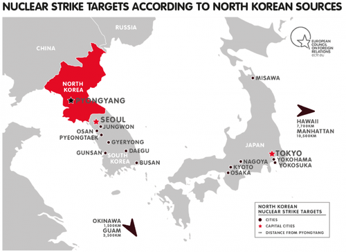 The European Council on Foreign Relations identified North Korea's key nuclear targets. (ECFR)