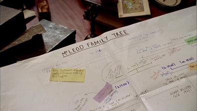 The McLeod Family Tree.