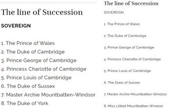Succession line as listed on the royal.uk website