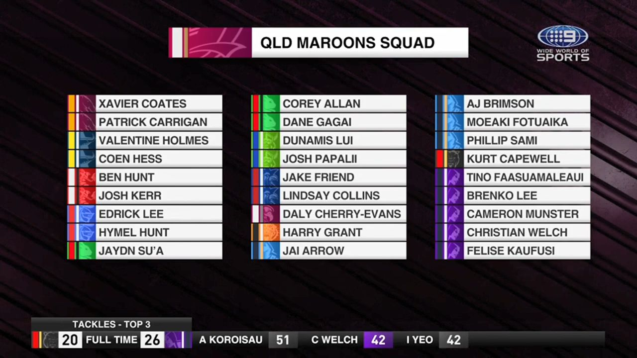 Cameron Munster one of five Melbourne Storm stars named to final Maroons Origin squad