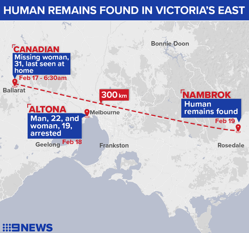 Human remains found in Victoria