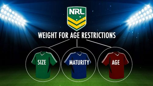 Currently, teams are only sorted by age, not height or weight. Image: 9News