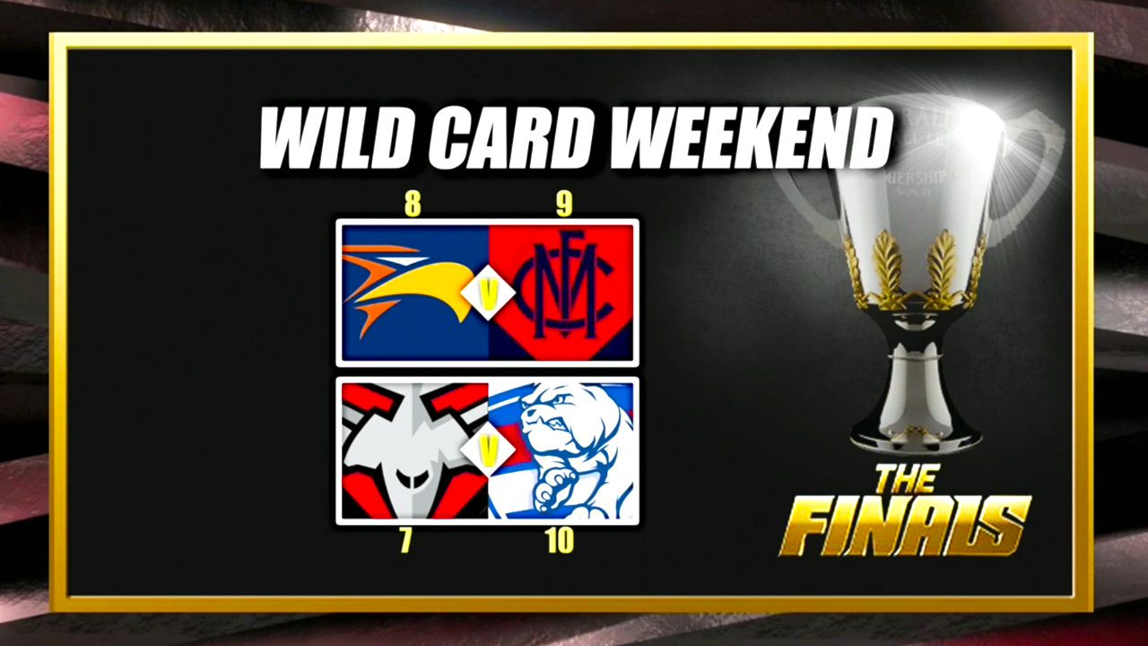 Hutchy's 'Wildcard Weekend' theory