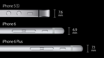 The comparison between the iPhone 5, 6 and 6 Plus.