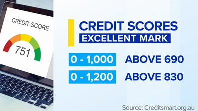 These credit scores are considered 'excellent'.