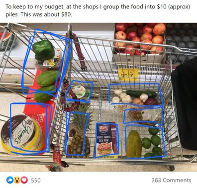 An aerial view of a supermarket shopper's savings hack.