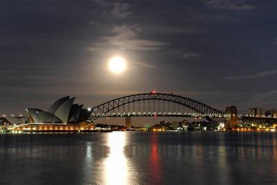 <strong>Sydney, Australia</strong>