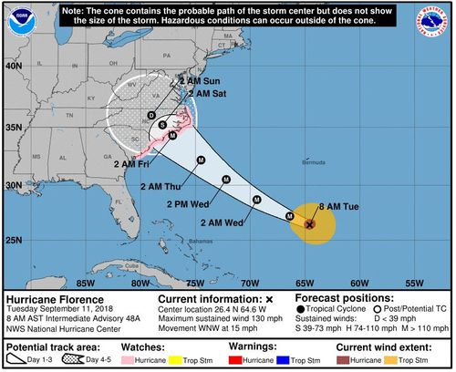 The National Oceanic and Atmospheric Administration shares information about Hurricane Florence.