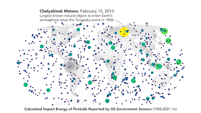 All the meteors detected over the past 33 years
