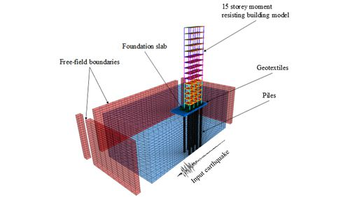 View of the three dimensional computer simulation of buildings subjected to gigantic earthquakes