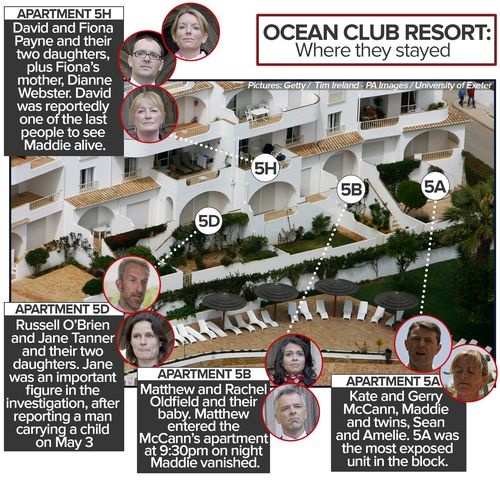 This diagram of the Ocean Club Resort shows which apartments were given to the McCanns and their friends, who became known as the Tapas 7, during their week-long vacation in Praia da Luz.