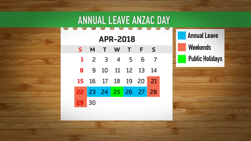 Anzac Day can become a nine-day holiday.