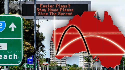 From beaches to Bunnings, shut them all: why we need a hard line Easter lockdown