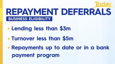 Eligibility criteria for repayment deferrals.