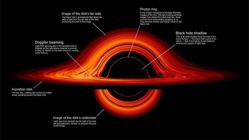 A new visual depiction of a black hole's impressive gravity by NASA reveals its warping of space and time.