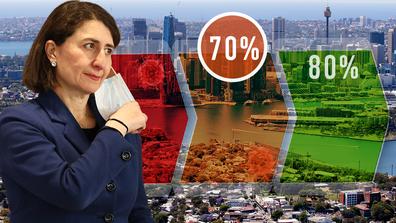 Glady Berejiklian reveals roadmap out of lockdown for NSW residents