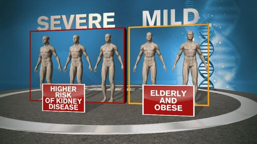 Research shows adult onset diabetes should be separate into five different groups (Supplied).