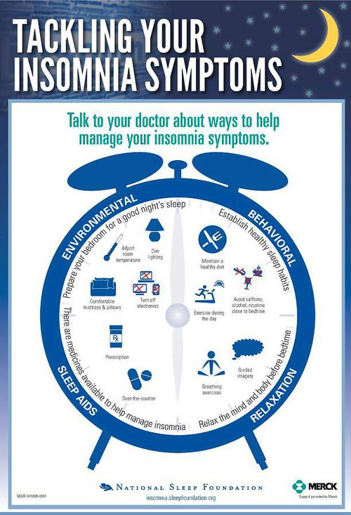 More than 2000 people have taken part in a nationwide study. Picture: Sleep Health Foundation