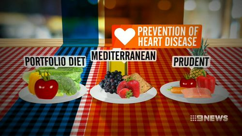 The DASH diet has been shown to be most effective at tackling heart disease. (9NEWS)