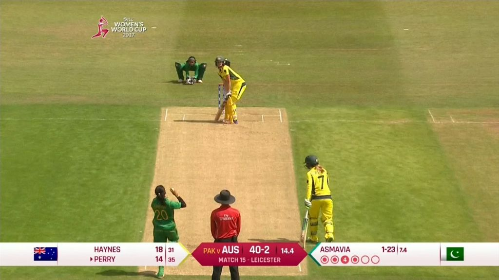 Australia defeats Pakistan at Women's World Cup