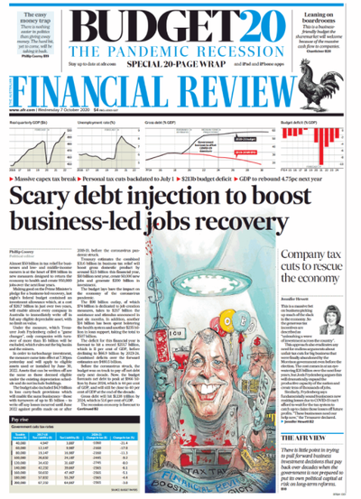 The AFR